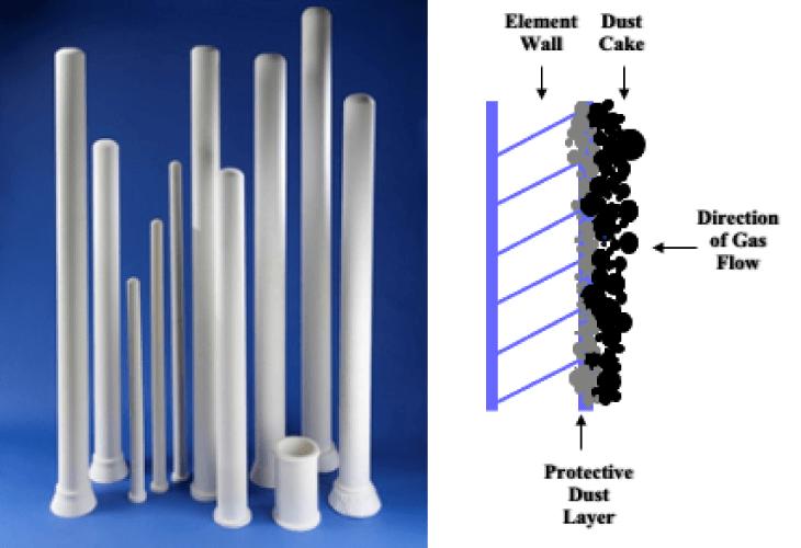 セラミック・フィルター・エレメントの特徴と用途
